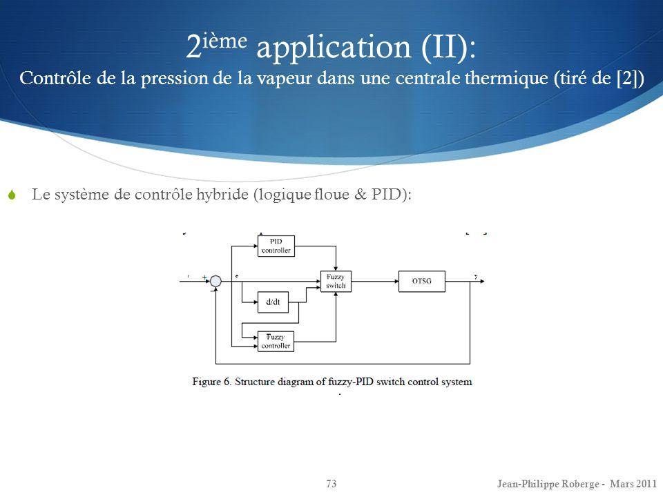2ième application (II): Contrôle de la pression de la vapeur dans une centrale thermique (tiré de [2])